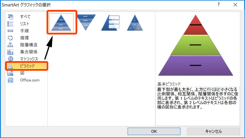 PowerPointのSmartArt(スマートアート)でピラミッド図を表示する方法